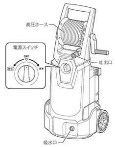 高圧洗浄機_マキタ(Makita) MHW0820