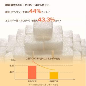 糖質カット炊飯器_ZHENMI(シェンミ)